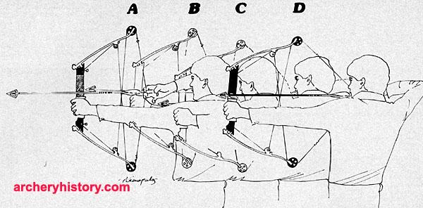 archery history 1970